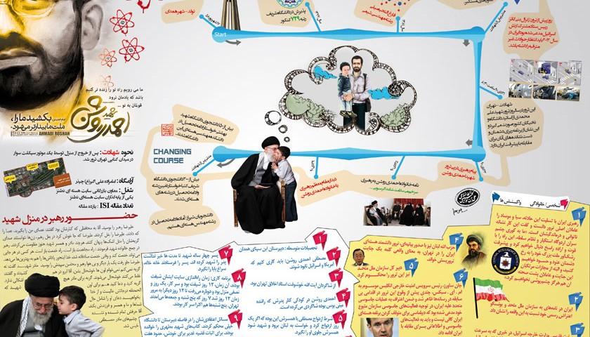 Ahmadi-Roshan-Full