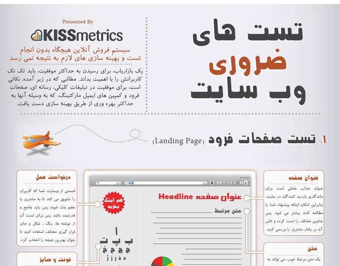 website-infographic