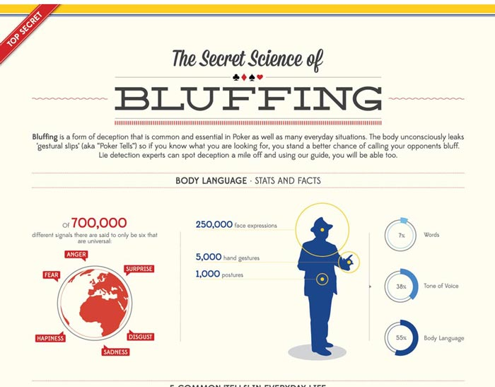 bluffing-infographic
