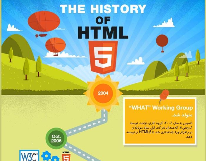 html5-infographic