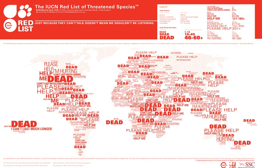 IUCN red list infographic