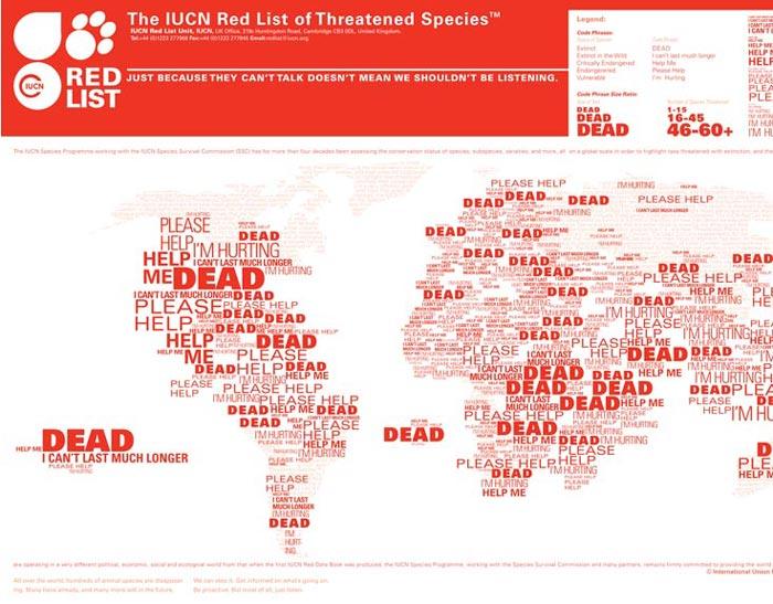iucn-redlist-infographic