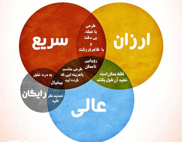 graphic-infographics