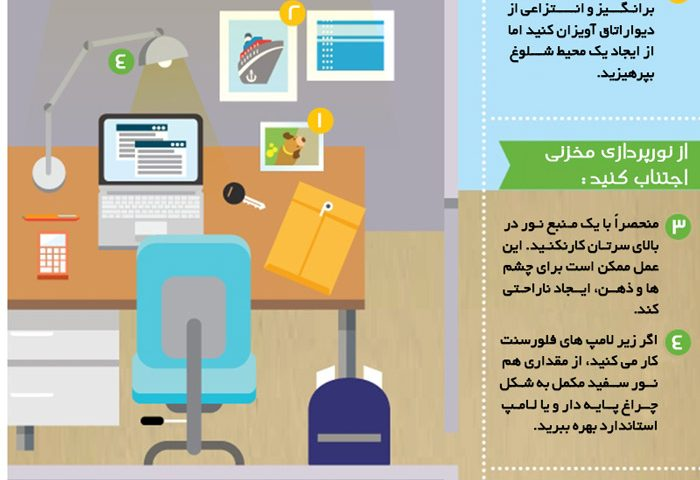 office-infographic