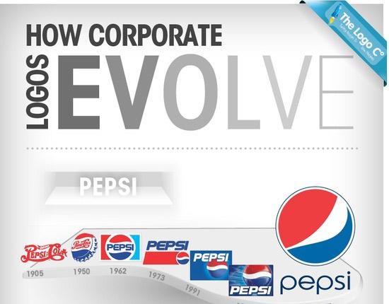 logo-infographics
