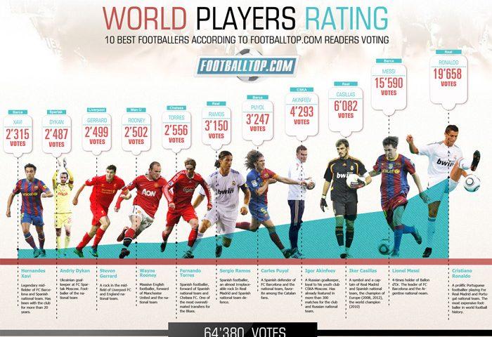 footballist-infographics