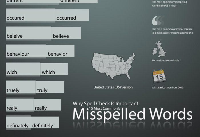 misspelledwords-infographic