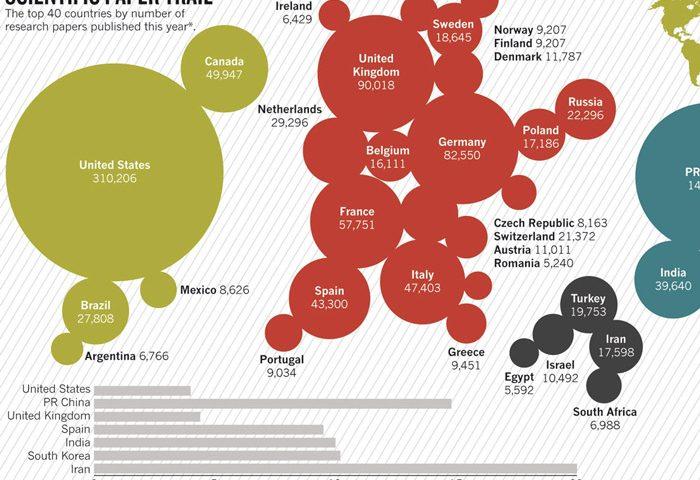 scientificpaper-infographic