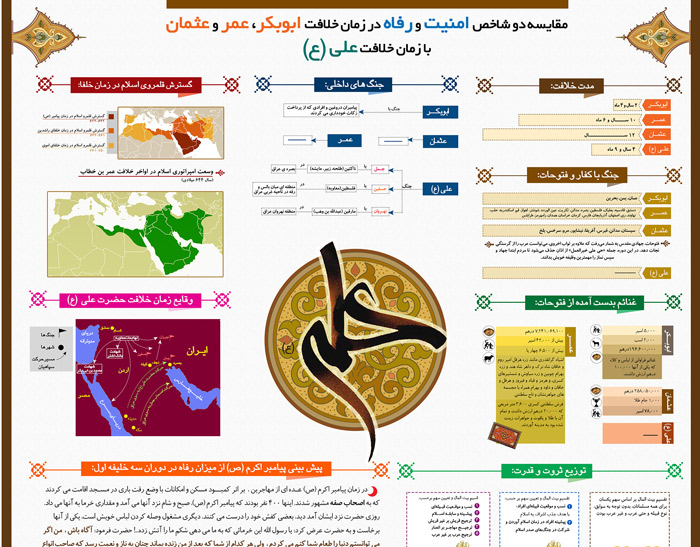 emamali-infographics