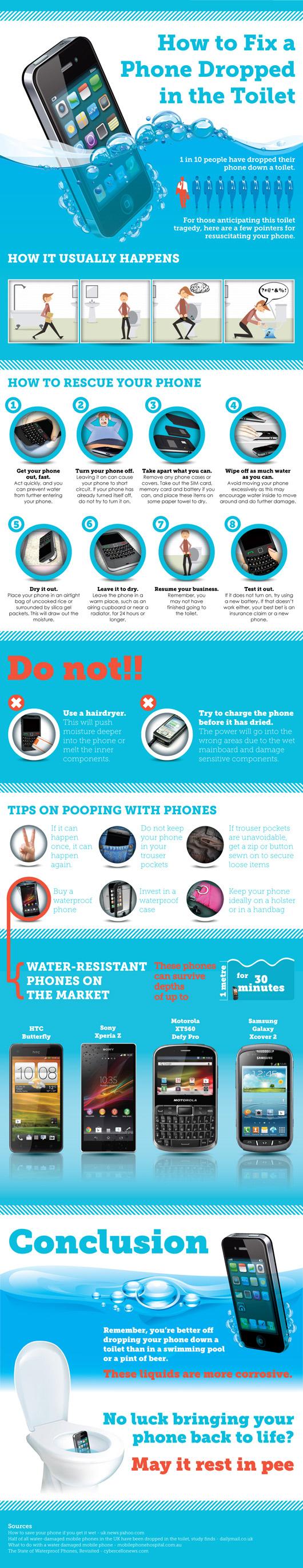اینفوگرافیک نجات تلفن همراه