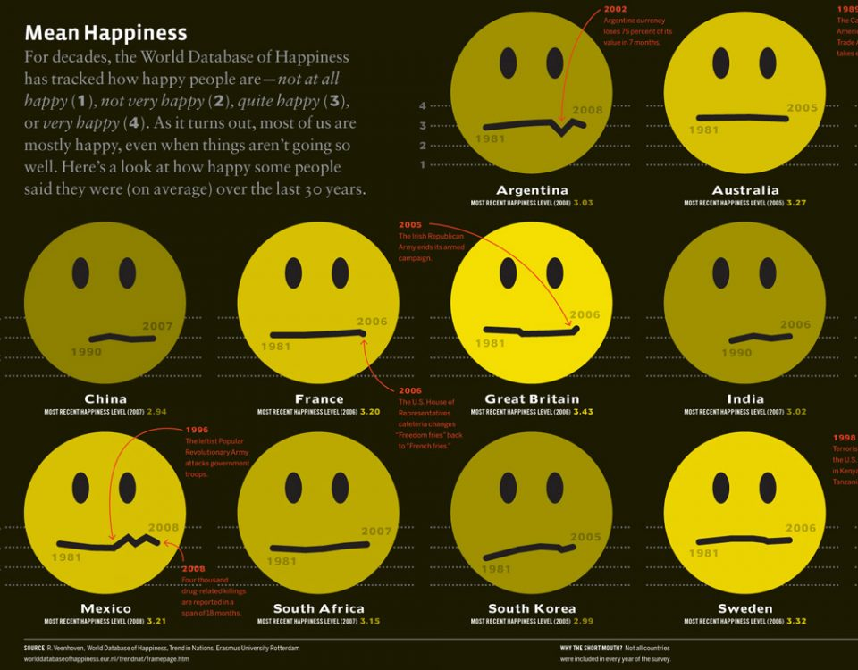 meanhappiness-infographic