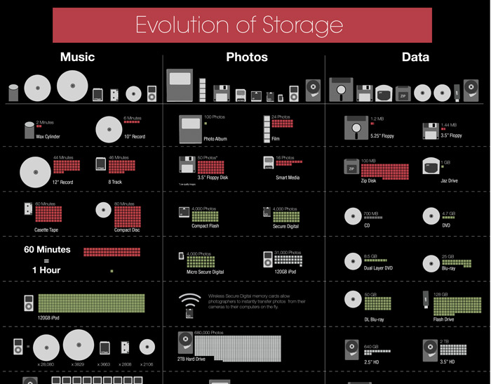 storage-infographics