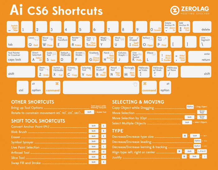 AI-CS6-Shortcuts-infographic
