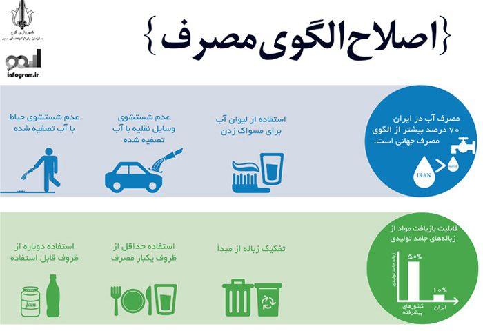 Eslahe-Olgooye-Masraf-infographics