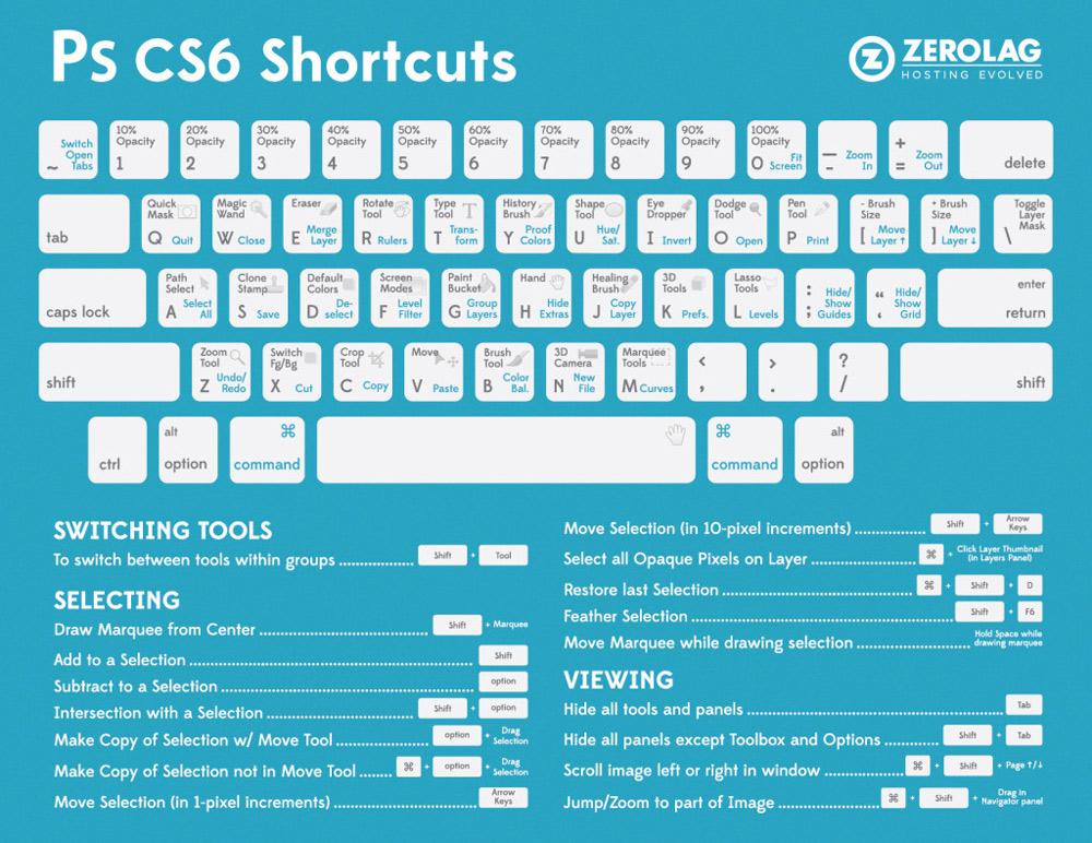 PS-CS6-Shortcuts-infographic