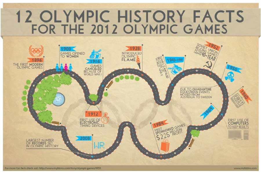 12-olympic-history-facts-infographic