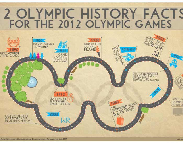 12-olympic-history-facts-infographics