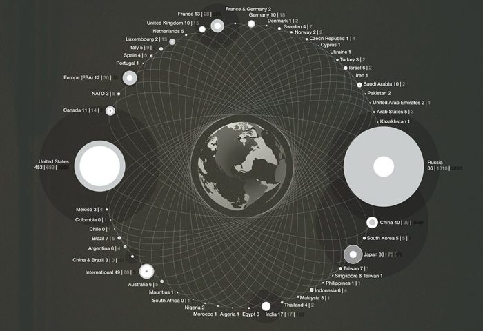 Big-Brothers-eng-infographic