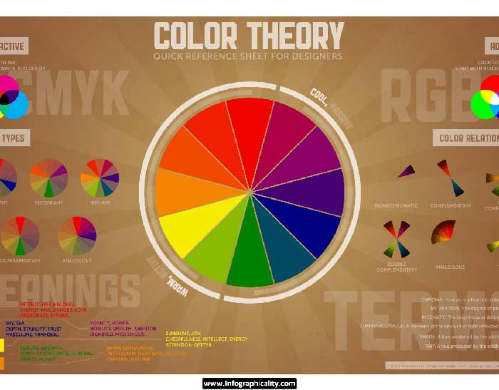 Color-Theory-infographics1