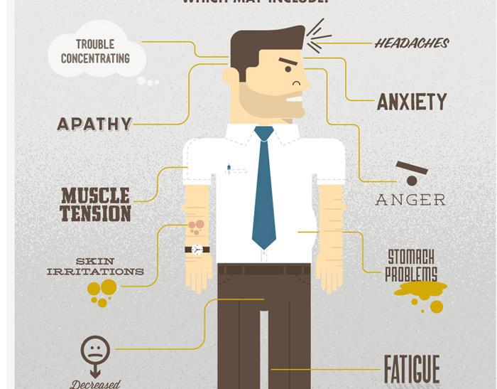 Stress-Less-eng-infographics