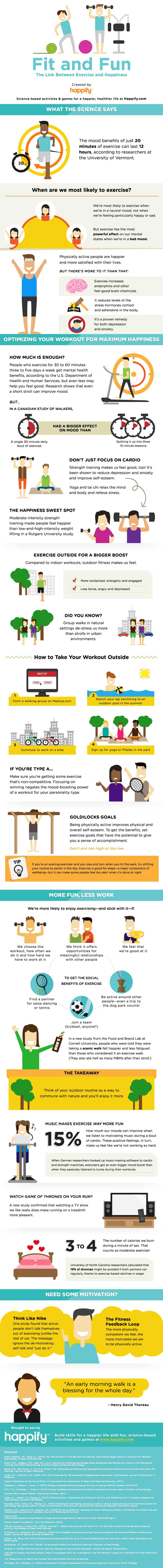 fit-fun-infographic