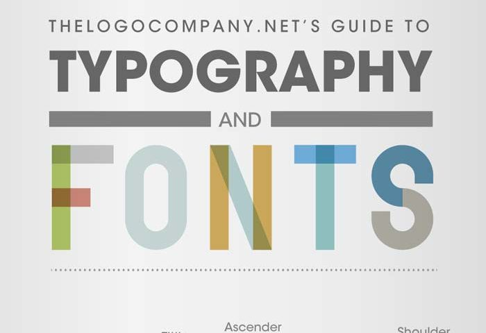 font-deconstruction-infographics
