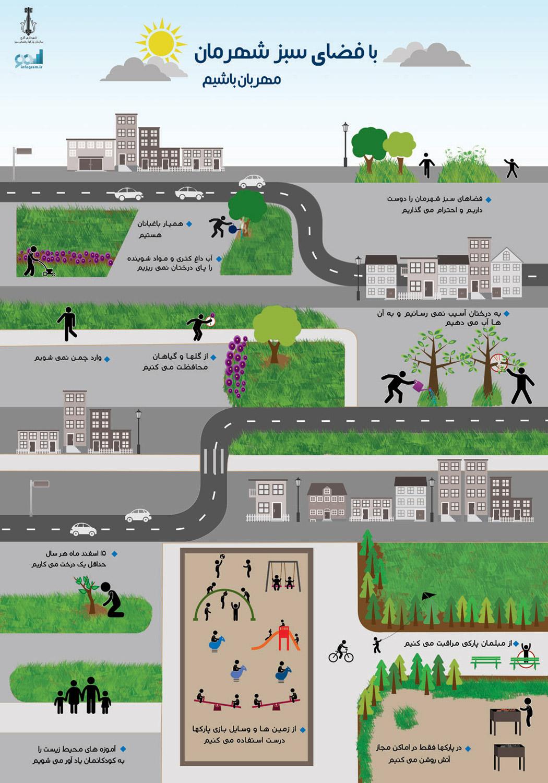 با فضای سبز شهرمان مهربان باشیم