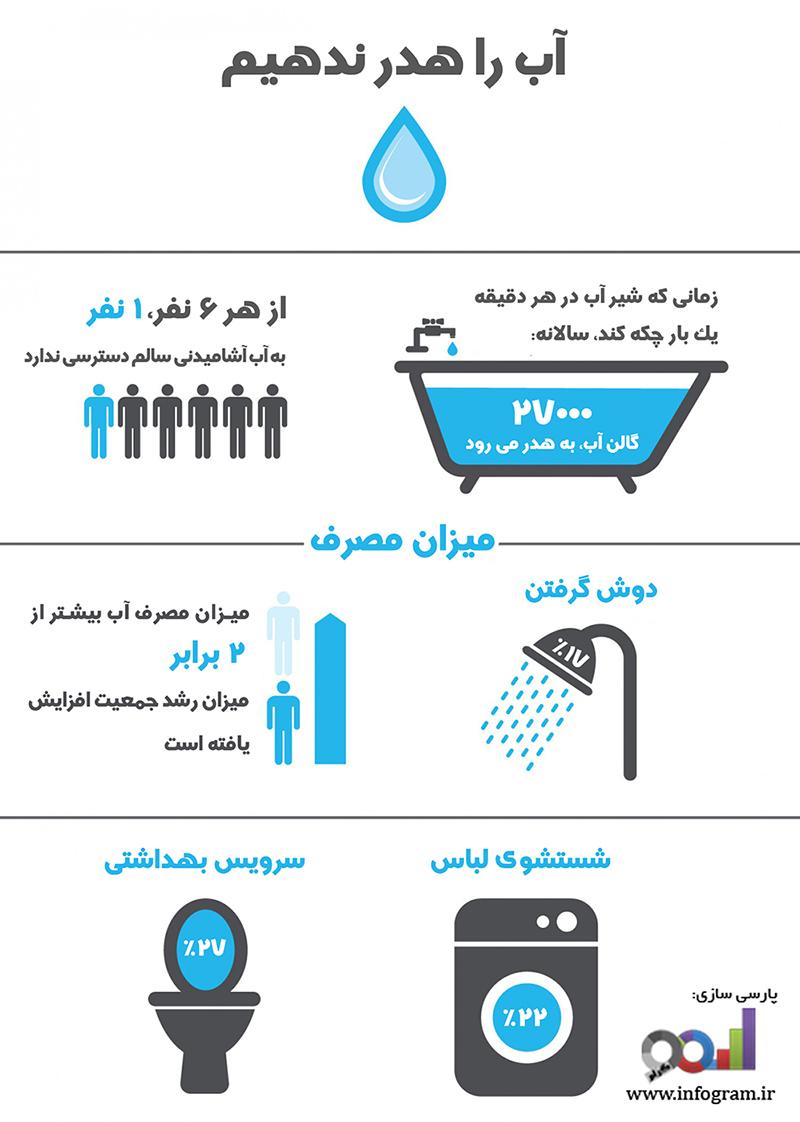 Save-Water-full-infogram.ir_